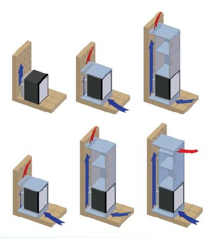 Wir schlagen hier einige Installationsbeispiele vor. Beim falschen Einbau mit zu geringer Belüftung kann es zu einer Überhitzung der Minibar kommen, sowie zu einem wesentlich grösseren Energieverbrauch. WEMO lehnt jegliche Haftung für Installationen ab, die von den angegebenen Vorschlägen abweichend sind. Für detailliertere Informationen siehe die Installations- und Betriebsanleitung. Der Luftquerschnitt der Belüftung sollte 250 cm2 sein. Das entspricht einem Schlitz über die ganze Breite von 5 cm.